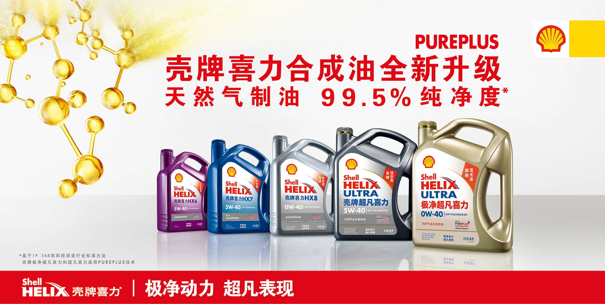 Shell_Product_Family_H